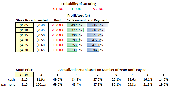 NuPathe-special-situation-probability.pn